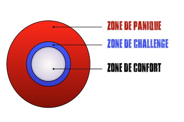 zone-challenge-nh